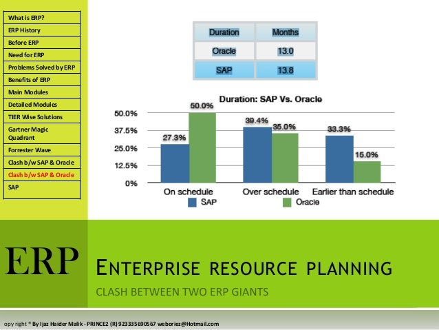 Enterprise Resource Planning (ERP) System and Implementation Services RFP