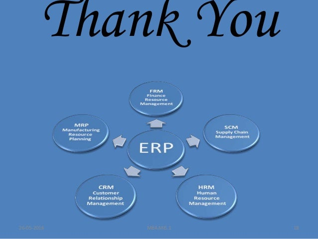 enterprises resource planning Enterprise resource planning (erp) is the integrated management of core business processes, often in real-time and mediated by software and technology erp is usually referred to as a category of business-management software — typically a suite of integrated applications—that an organization can use to collect, store, manage, and interpret .