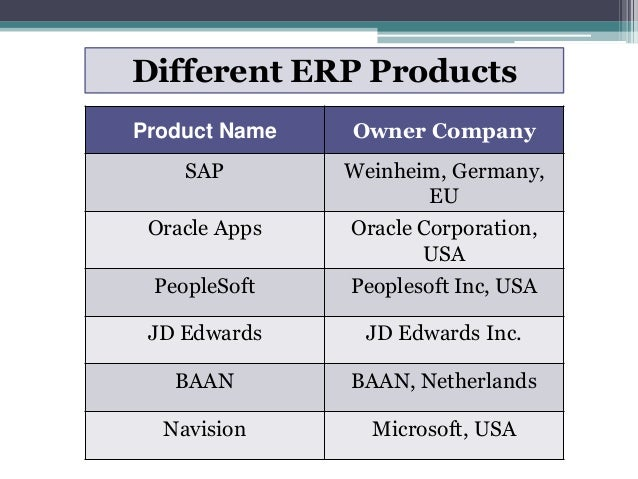 ERP, ERP Industry and Different Modules
