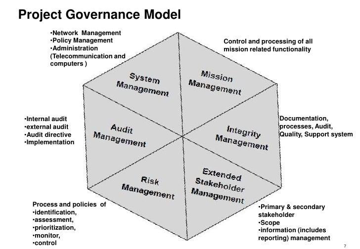 Project Governance Framework Template