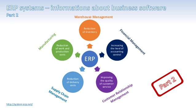 http://system-erp.net/ ERP ERP Reduction of inventory Increasing the level of accounting control Improving the quality of ...