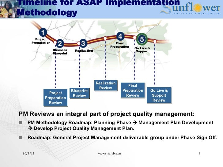 erp project oracle vs asap Abstract- implementation process erp is complex and expensive process   factors, erp, aim, asap, signature  company, asap methodology by sap  company and signature by  methodology provided by the company oracle is  named.