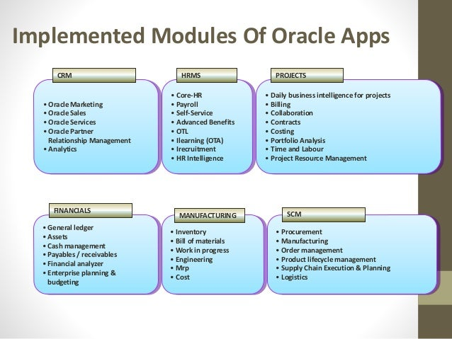 project accounting pdf in oracle apps