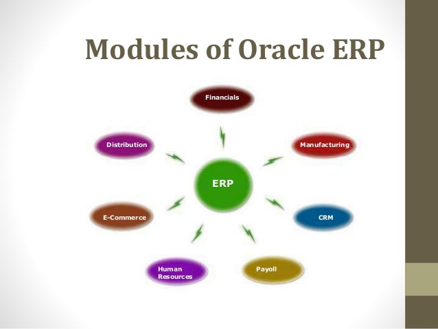 Oracle erp modules ppt.