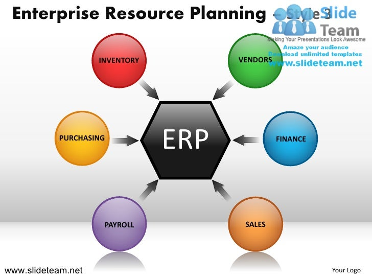 Erp Inventory Vendors Financeenterprise Resource Planning