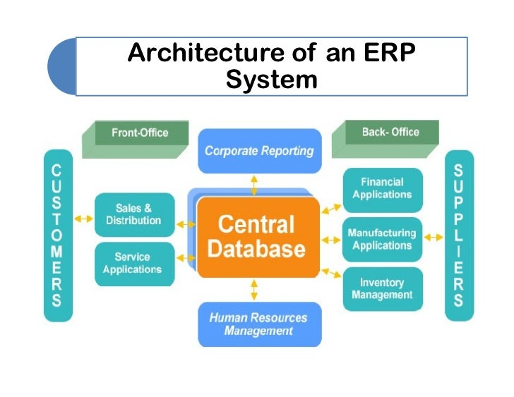 resource planning at hershey foods corporation Erp implementation failure hershey foods corporation  nestlé's enterprise resource planning (erp) odyssey  important learning from nestle usa erp.