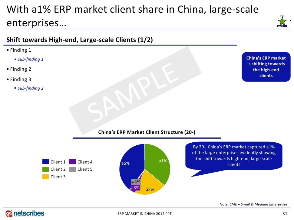 Market analysis - Wikipedia