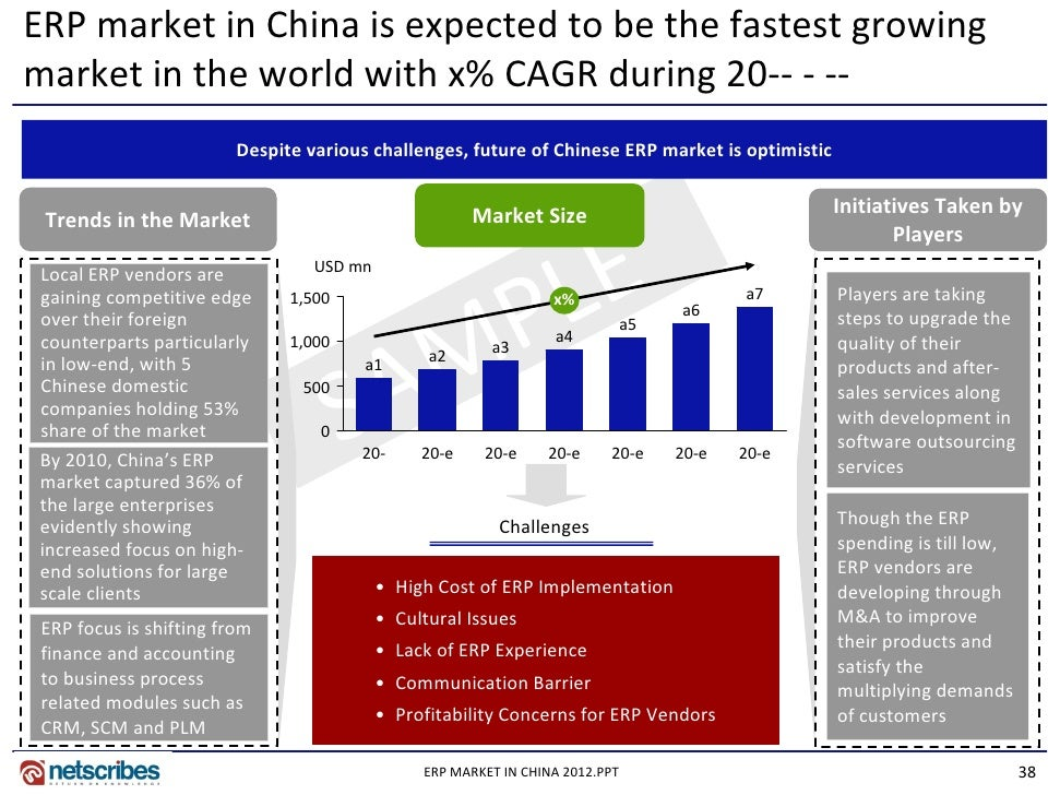chinese market research Get market research publishes the following report: global and chinese photonics industry, 2018 market research reportthe 'global and chinese photonics industry, 2013-2023 market research report' is a professional and in-depth study on the current state of the global photonics industry with a focus on the chinese market.