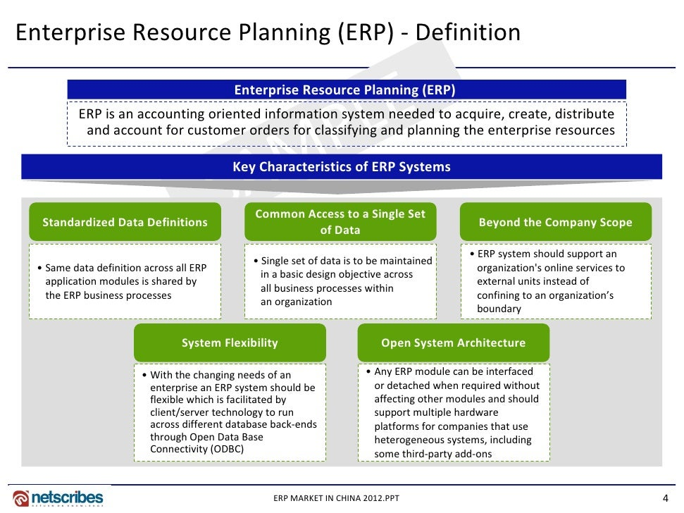 ERP explained in simple words.... - YouTube