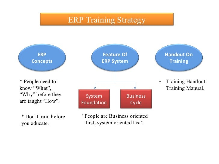 Myth or Reality? ERP is Too Hard to Learn | ProcessPro