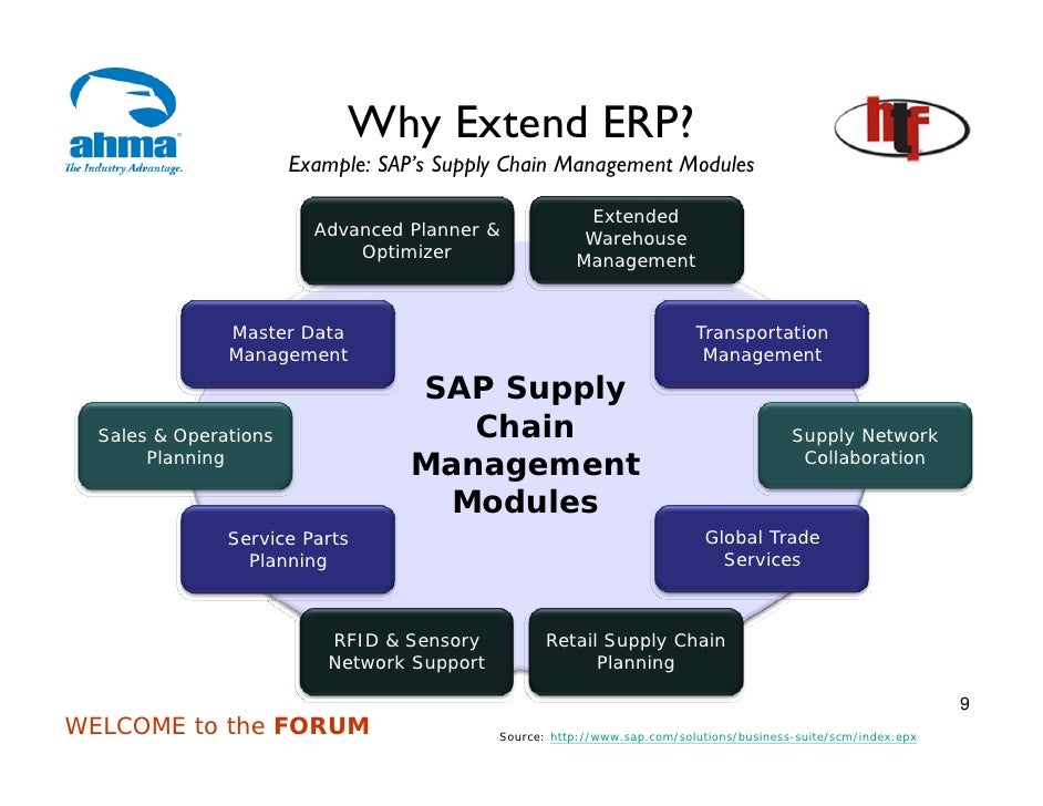 Erp projects create b2b e commerce opportunities sciox Choice Image