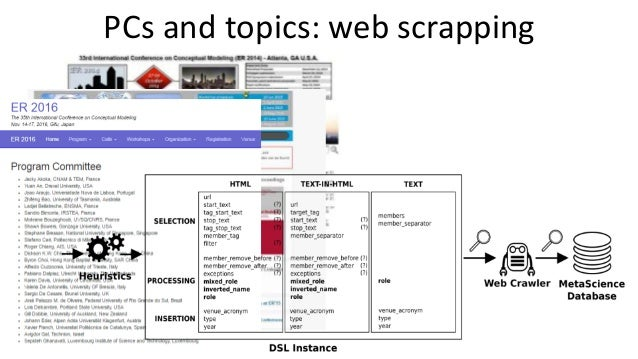 research papers software metrics 1 - 20 of 2,181 articles  recommendations for the packaging and containerizing of bioinformatics software [version 1  research article metrics awaiting peer.