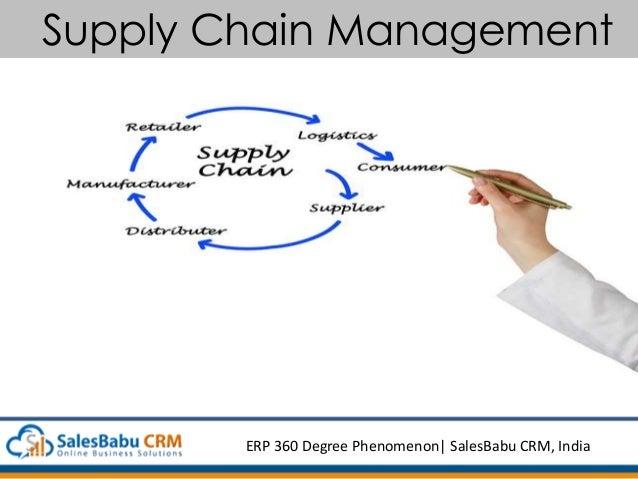Supply Chain Management ERP 360 Degree Phenomenon  SalesBabu CRM, India