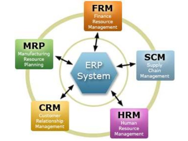 Erp Software For Textile