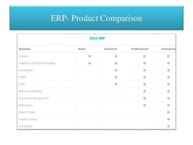 Erp software In UAE | Best Employee Self Service portal in Dubai | ESS