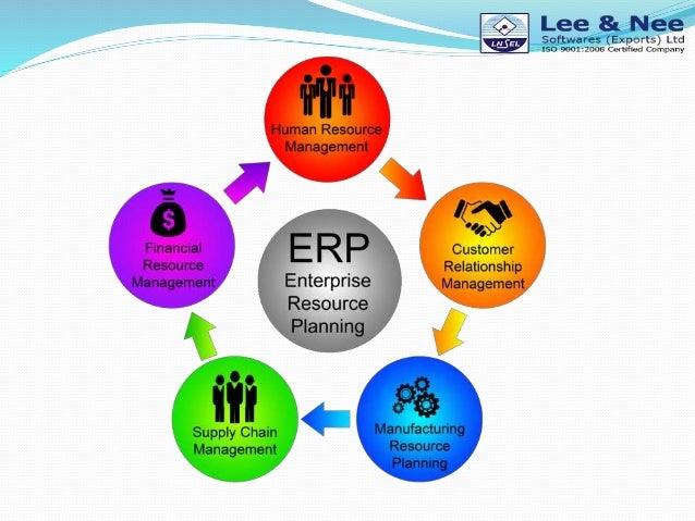 Erp System A Heart Of An Organization