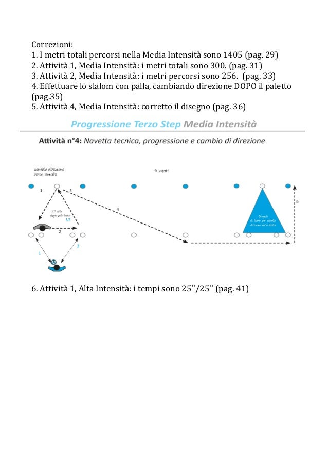 Correzioni:  1.  I  metri  totali  percorsi  nella  Media  Intensità  sono  1405  (pag.  29)  2.  Attività  1,  Media  Int...