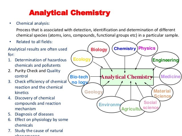 analytical procedure in agriculture chemistry The chemistry laboratory guidebook (clg) contains test methods used by fsis laboratories to support the agency's inspection program, ensuring the safety of meat, poultry, and processed egg products.