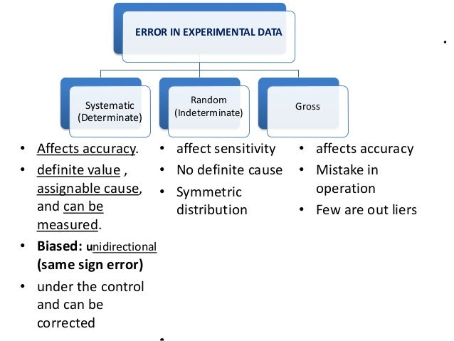 types of errors in measurement pdf