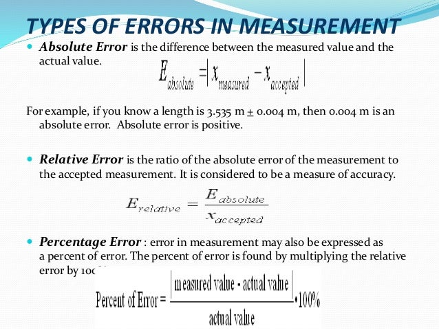 Uncertainty in measurement example.