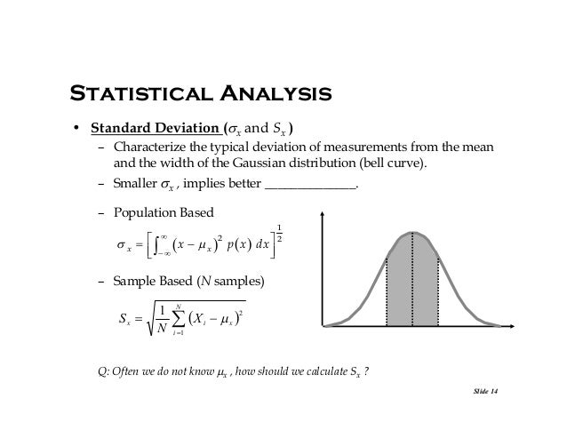 what does mean stand for in statistics