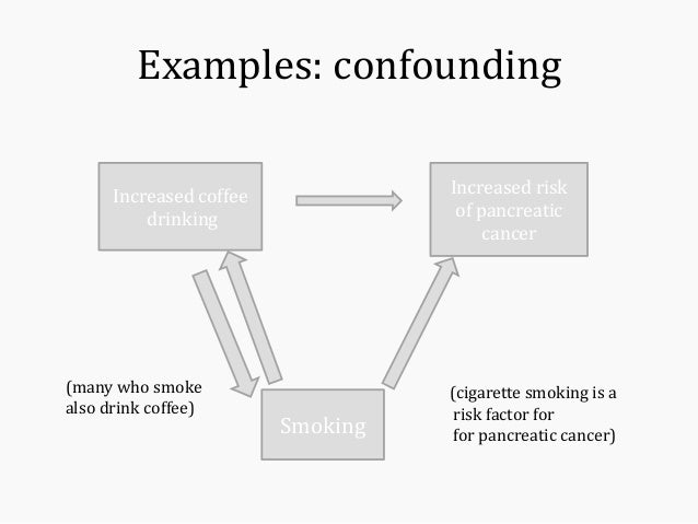error, bias and confounding drawing objects data warehouse diagram confounding data diagram