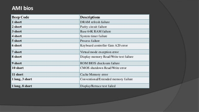 CMOS checksum Error Solutions | Experts Exchange