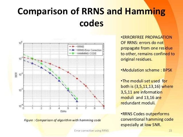 Error correction using redundant residue number system