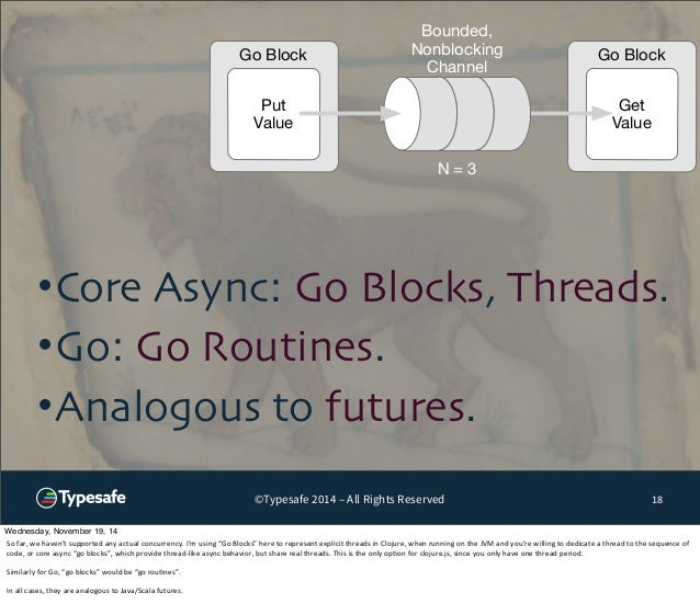 Go Block Go Block  Get  Value  Put  Value  Bounded,  Nonblocking  Channel  N = 3  •Core Async: Go Blocks, Threads.  •Go: G...