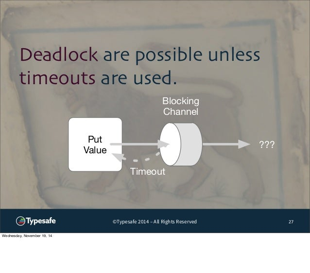 Deadlock are possible unless  timeouts are used.  ©Typesafe 2014 – All Rights Reserved 27  Put  Value  Blocking  Channel  ...
