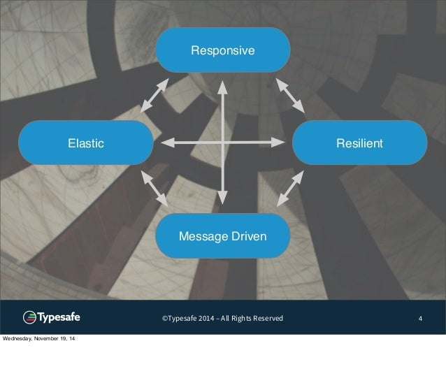 Responsive  Elastic Resilient  Message Driven  ©Typesafe 2014 – All Rights Reserved 4  Wednesday, November 19, 14
