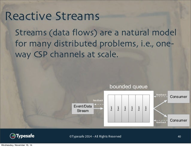 Reactive Streams  Streams (data flows) are a natural model  for many distributed problems, i.e., one-way  CSP channels at ...