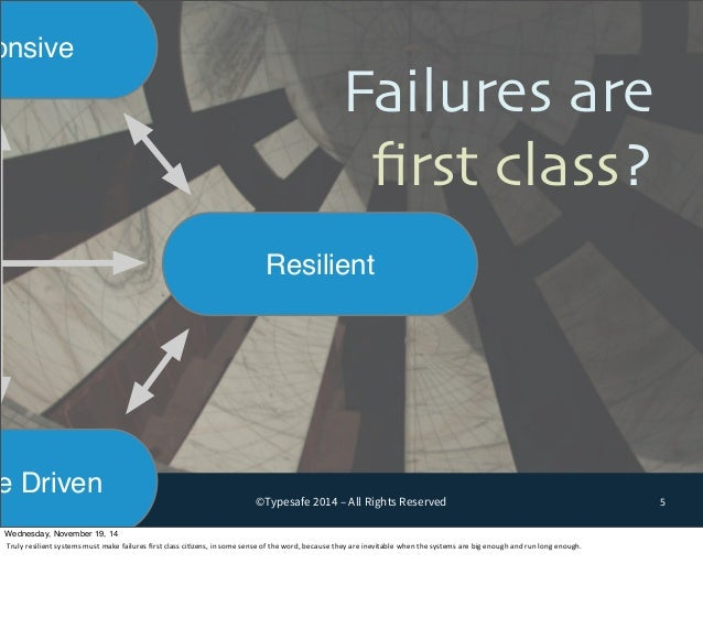 ©Typesafe 2014 – All Rights Reserved 5  Responsive  Resilient  Message Driven  Failures are  first class?  Wednesday, Nove...