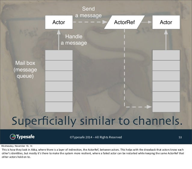 Actor ActorRef  Actor  Send  a message  Superficially similar to channels.  ©Typesafe 2014 – All Rights Reserved 53  Mail ...