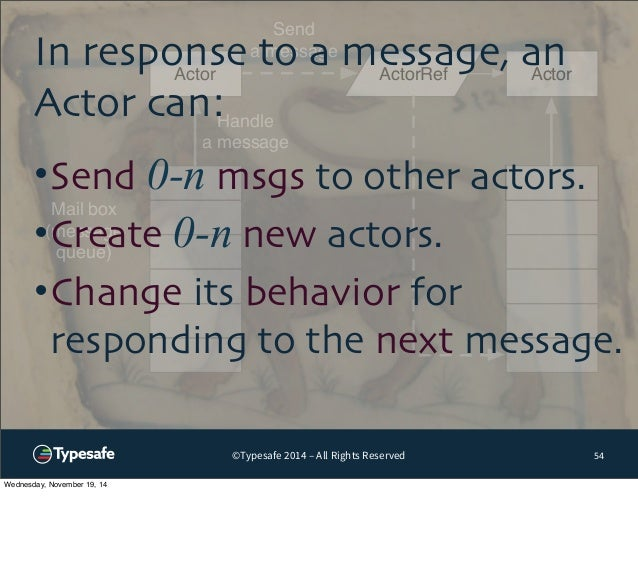 In response to a message, an  Actor ActorRef  Actor  Actor can:  •Send 0-n msgs to other actors.  •Mail box  (Create messa...