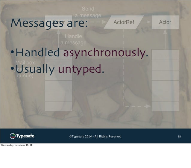 Messages are:  •Handled asynchronously.  •Usually untyped.  Actor ActorRef  Actor  Mail box  (message  queue)  Send  a mes...