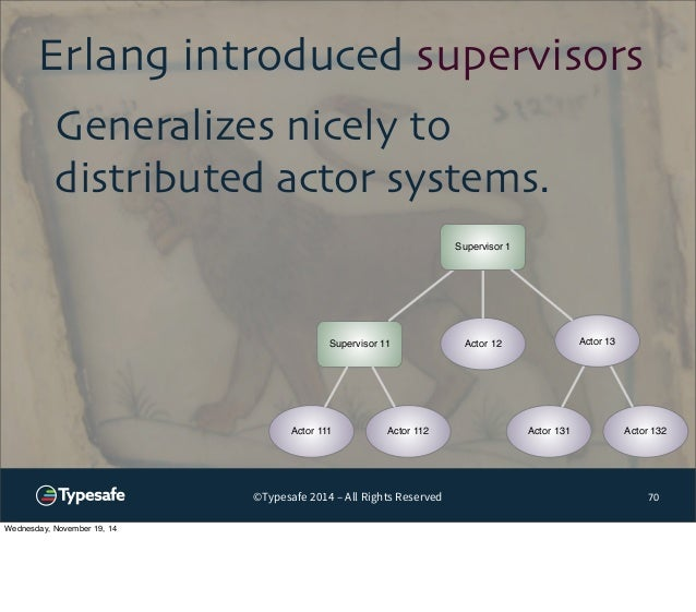 Erlang introduced supervisors  Generalizes nicely to  distributed actor systems.  Supervisor 1  Actor 12  Supervisor 11  A...