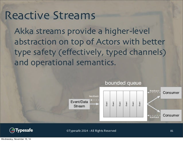 Reactive Streams  Akka streams provide a higher-level  abstraction on top of Actors with better  type safety (effectively,...