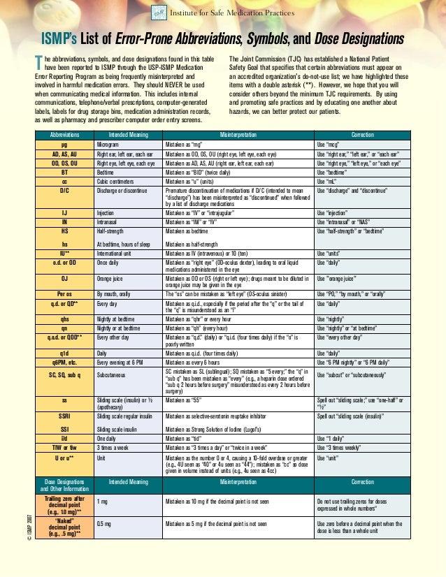 Medication Abbreviations And Symbols Half Symbol