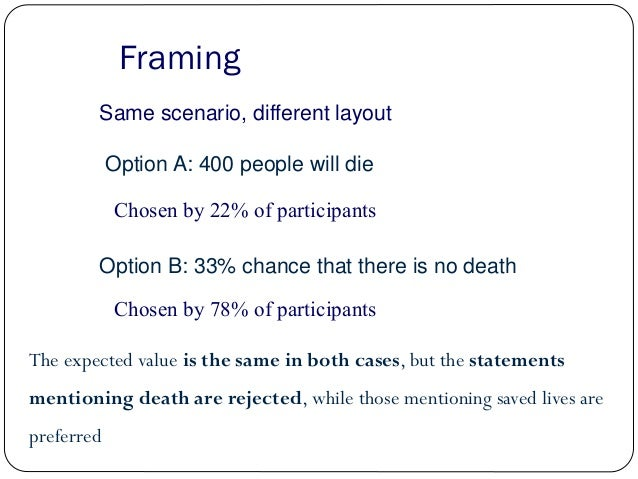 Errors and biases in medical decision making