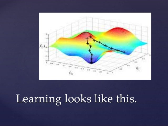 Learning looks like this.