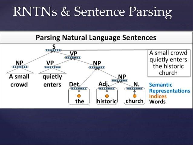RNTNs & Sentence Parsing
