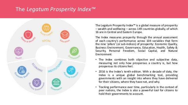 legatum prosperity index 2016 pdf