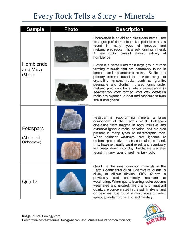 Physical Properties Of Minerals For Kids