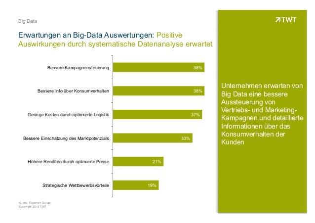 Copyright 2013 TWTBig DataErwartungen an Big-Data Auswertungen: PositiveAuswirkungen durch systematische Datenanalyse erwa...
