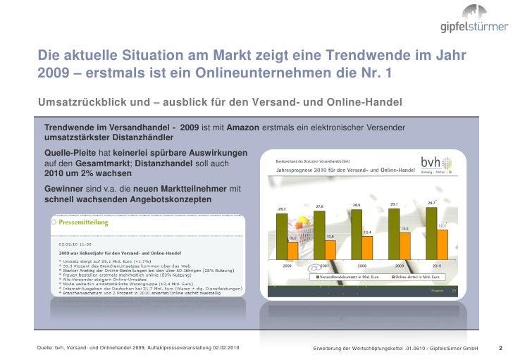 Erweiterung Wertschöpfungskette Slide 2