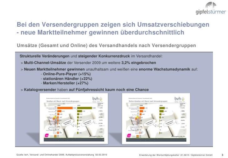 Erweiterung Wertschöpfungskette Slide 3