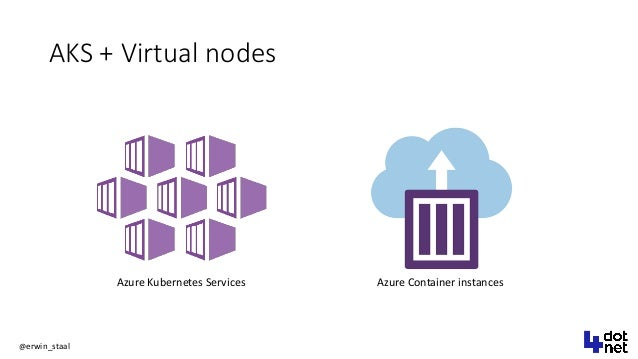 @erwin_staal AKS + Virtual nodes Azure Kubernetes Services Azure Container instances