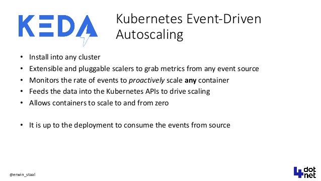 @erwin_staal Kubernetes Event-Driven Autoscaling • Install into any cluster • Extensible and pluggable scalers to grab met...