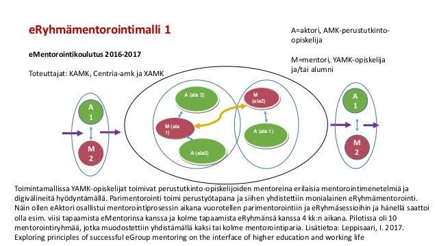 M (ala2) M (ala 1) A (ala 1) A (ala 2) A (ala3) eRyhmämentorointimalli 1 A 1 M 2 A 1 M 2 A=aktori, AMK-perustutkinto- opis...